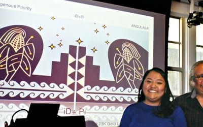 Three-Year Environmental Design and Stewardship Program to Restore Native Knowledge for Healthy Earth