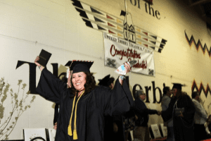 Student and Institutional Success